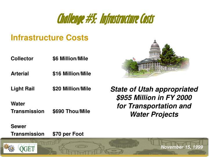 Challenge #5:  Infrastructure Costs