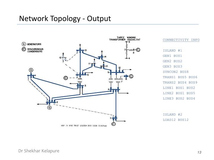 Network Topology - Output