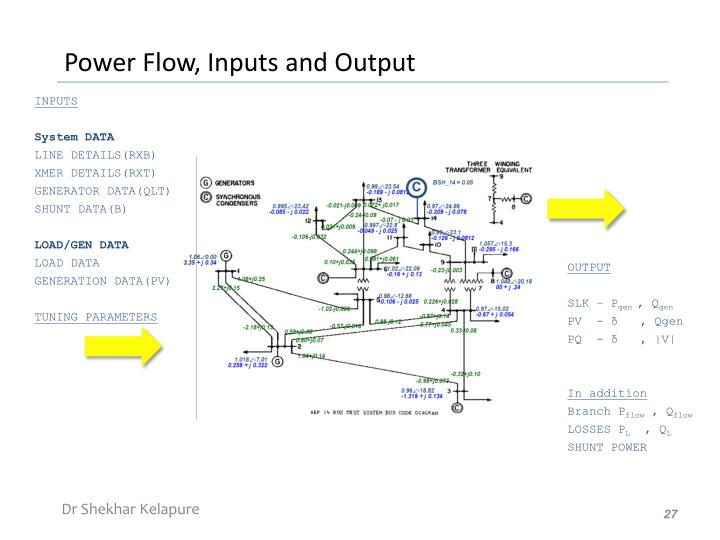 Power Flow, Inputs and Output