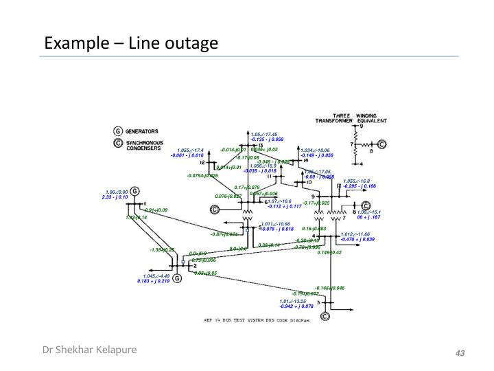 Example – Line outage