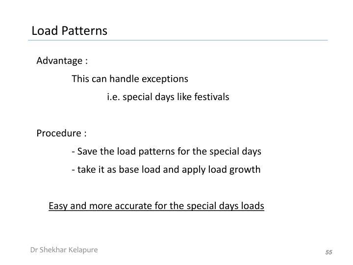 Load Patterns