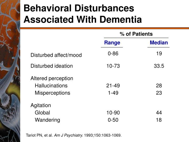 Behavioral Disturbances Associated With Dementia