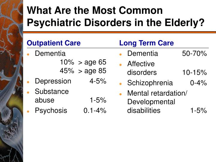 What are the most common psychiatric disorders in the elderly