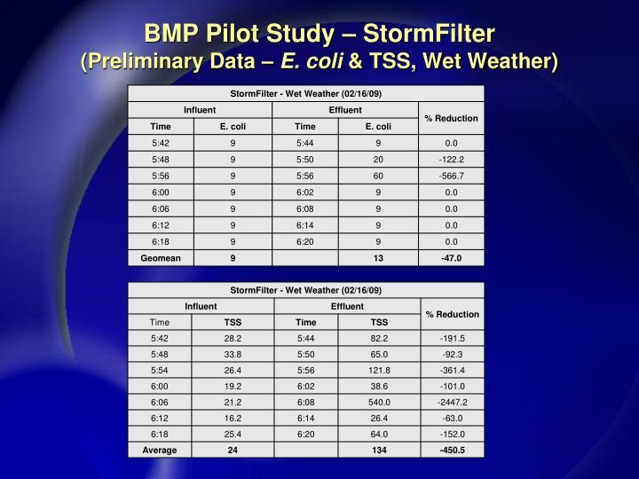 BMP Pilot Study – StormFilter