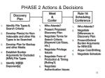 phase 2 actions decisions