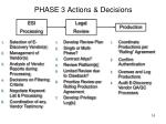 phase 3 actions decisions
