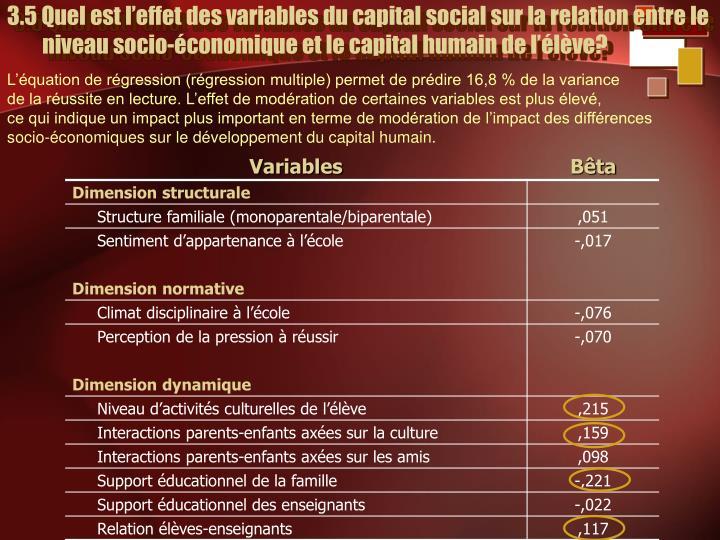 3.5 Quel est l'effet des variables du capital social sur la relation entre le           niveau socio-économique et le capital humain de l'élève?