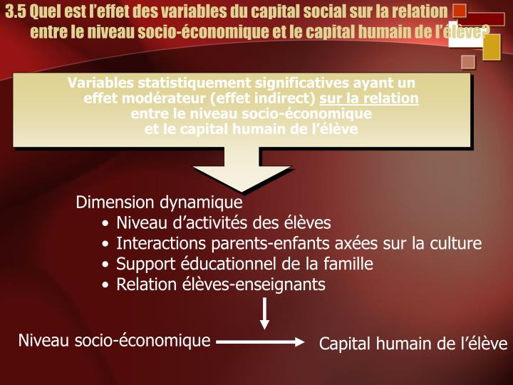 3.5 Quel est l'effet des variables du capital social sur la relation