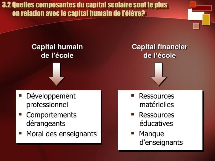 3.2 Quelles composantes du capital scolaire sont le plus