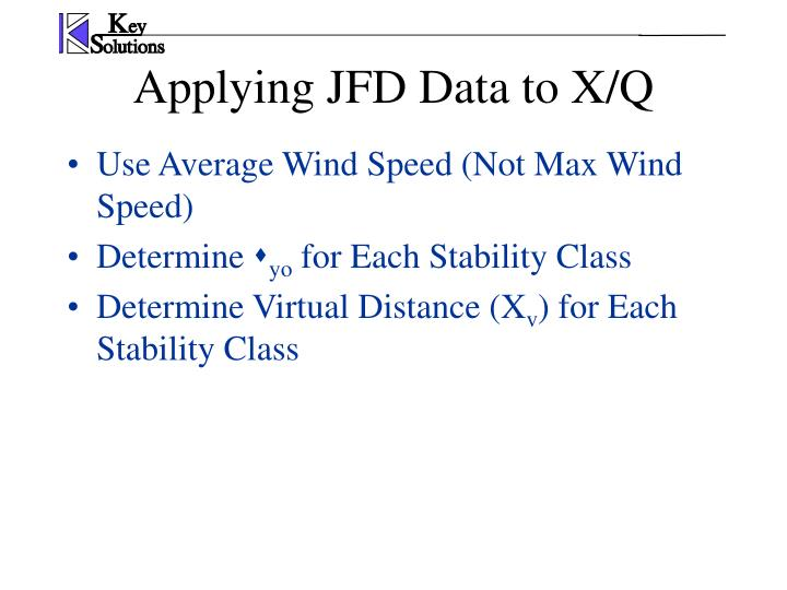 Use Average Wind Speed (Not Max Wind Speed)