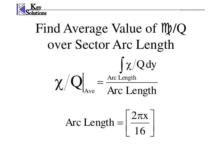 Find Average Value of