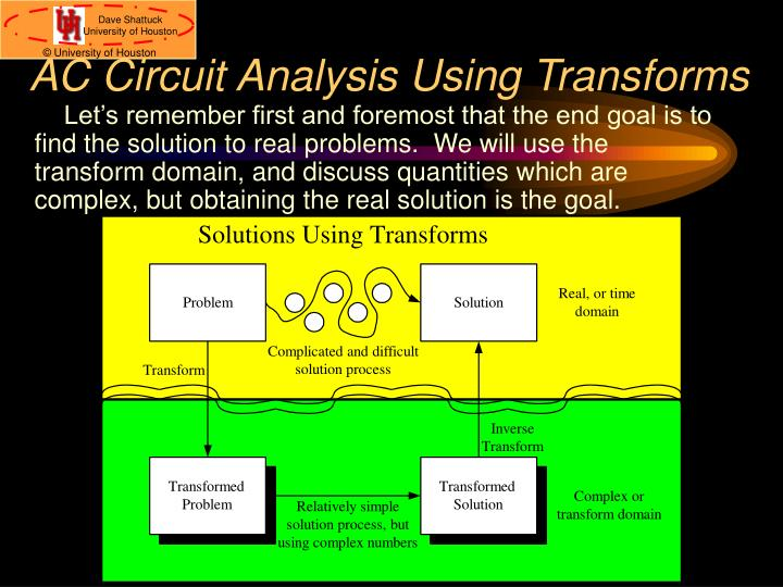 AC Circuit Analysis Using Transforms