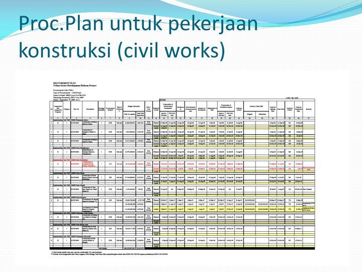 Proc.Plan