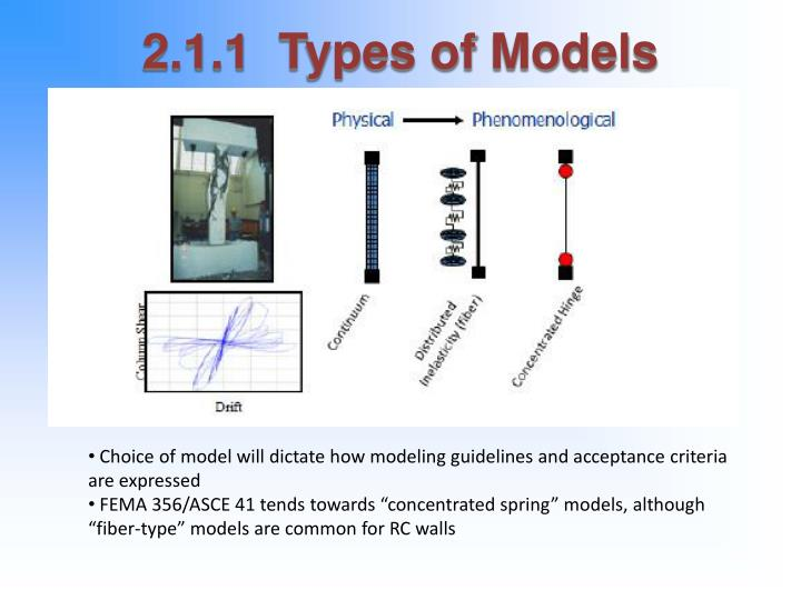 2.1.1  Types of Models
