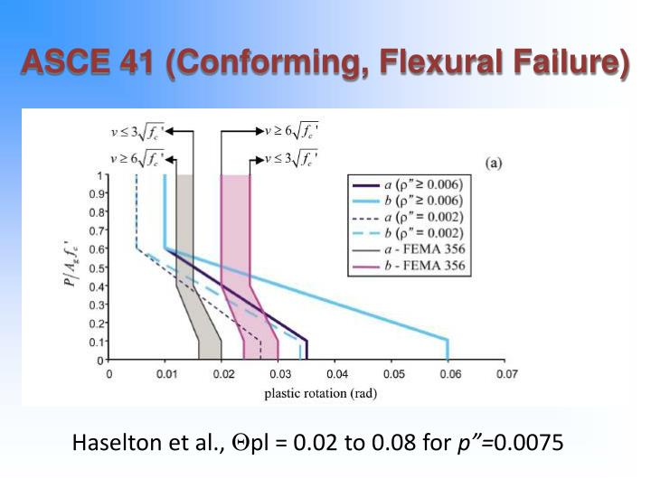 ASCE 41 (Conforming, Flexural Failure)