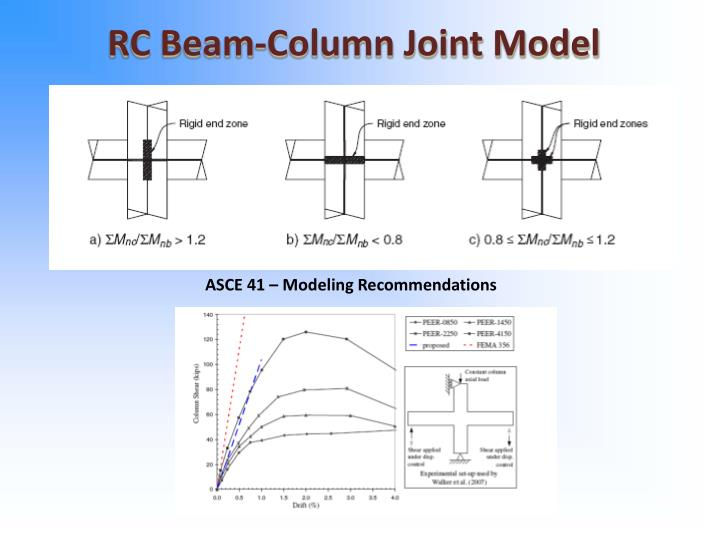 RC Beam-Column Joint Model