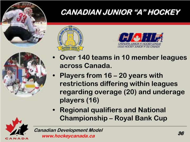 "CANADIAN JUNIOR ""A"" HOCKEY"