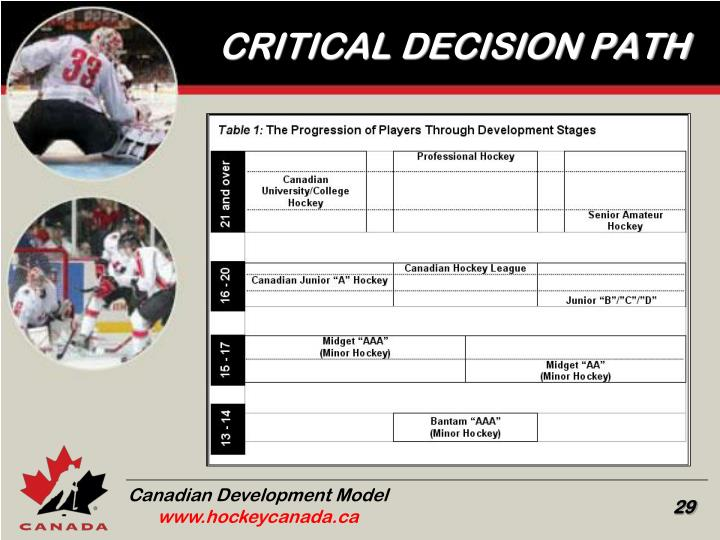 CRITICAL DECISION PATH
