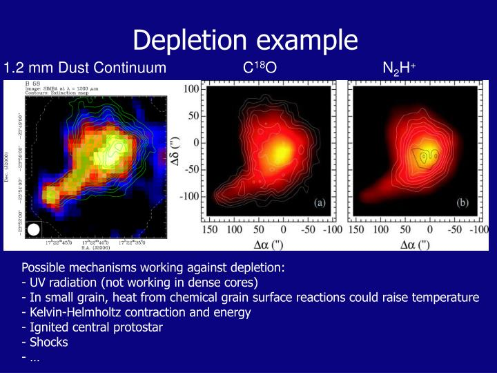 1.2 mm Dust Continuum                  C