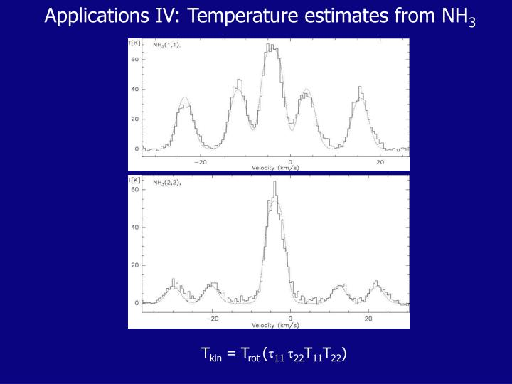 Applications IV: Temperature estimates from NH