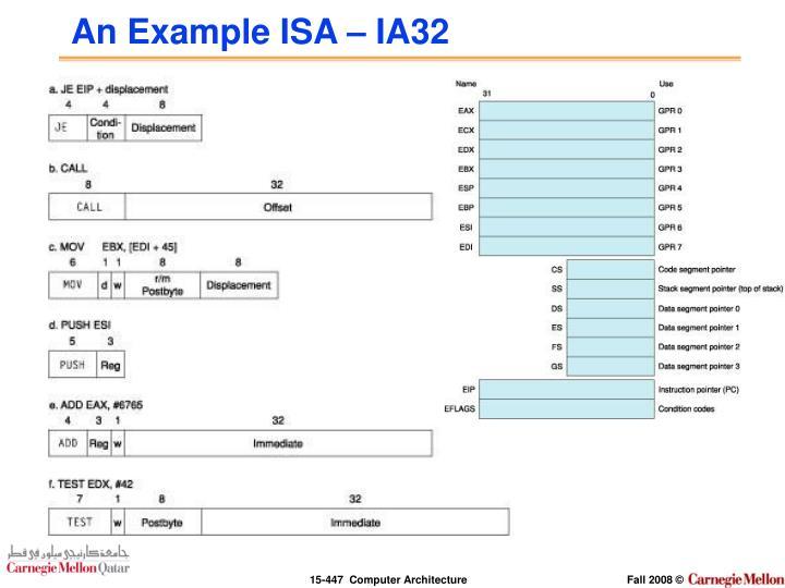 An Example ISA – IA32