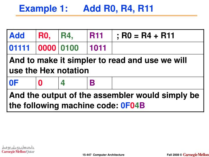 Example 1:      Add R0, R4, R11