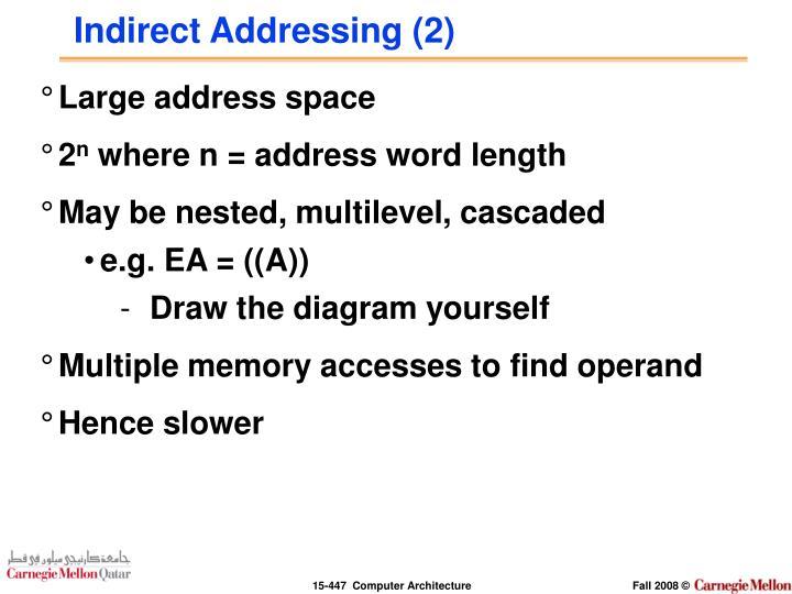 Indirect Addressing (2)