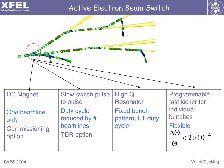 Active Electron Beam Switch