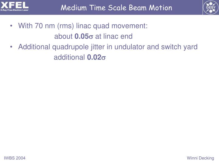 Medium Time Scale Beam Motion
