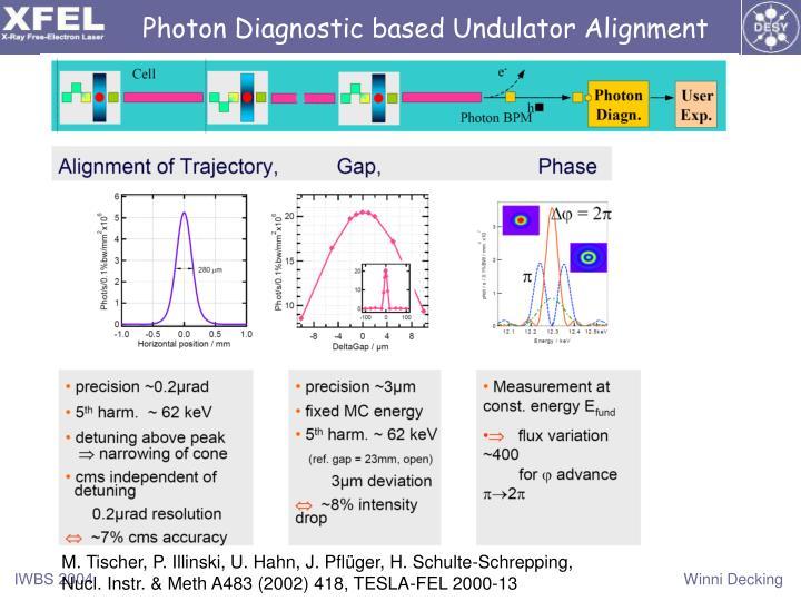 Photon Diagnostic based Undulator Alignment