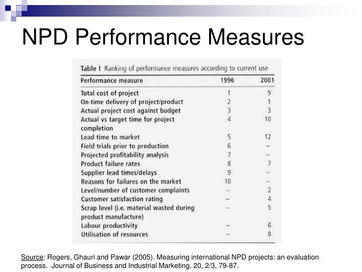 NPD Performance Measures