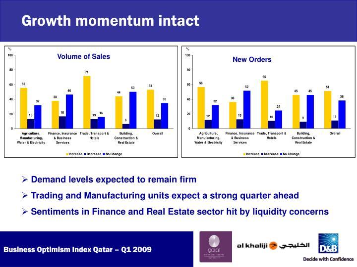 Growth momentum intact