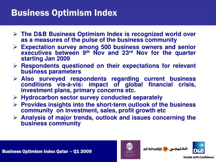 Business Optimism Index