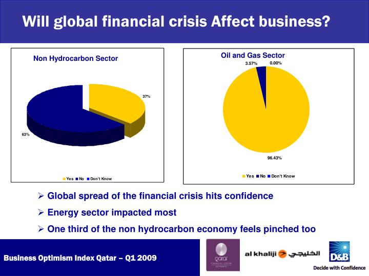 Will global financial crisis Affect business?