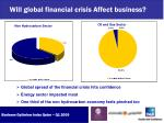 will global financial crisis affect business