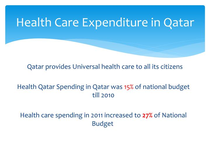 Health Care Expenditure in Qatar