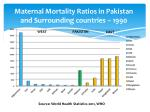 maternal mortality ratios in pakistan and surrounding countries 1990