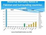maternal mortality ratios in pakistan and surrounding countries 2008