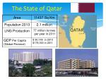 the state of qatar1