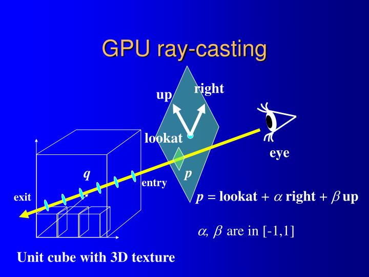 GPU ray-casting
