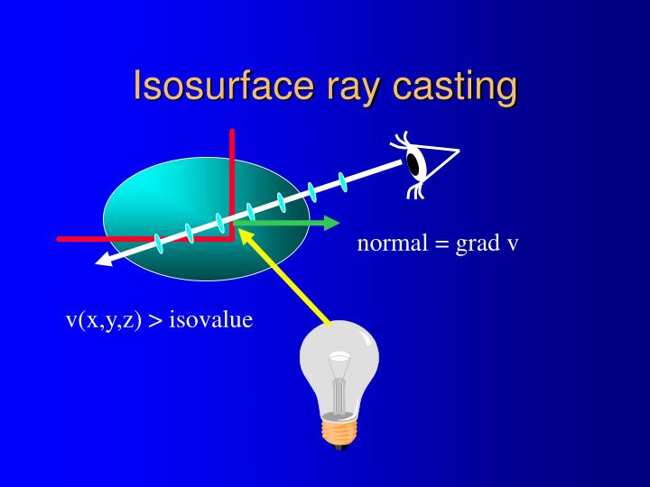 Isosurface ray casting