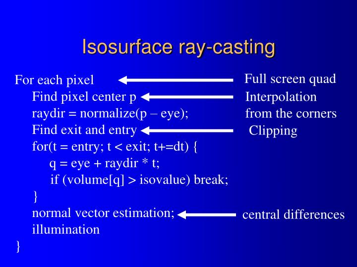 Isosurface ray-casting
