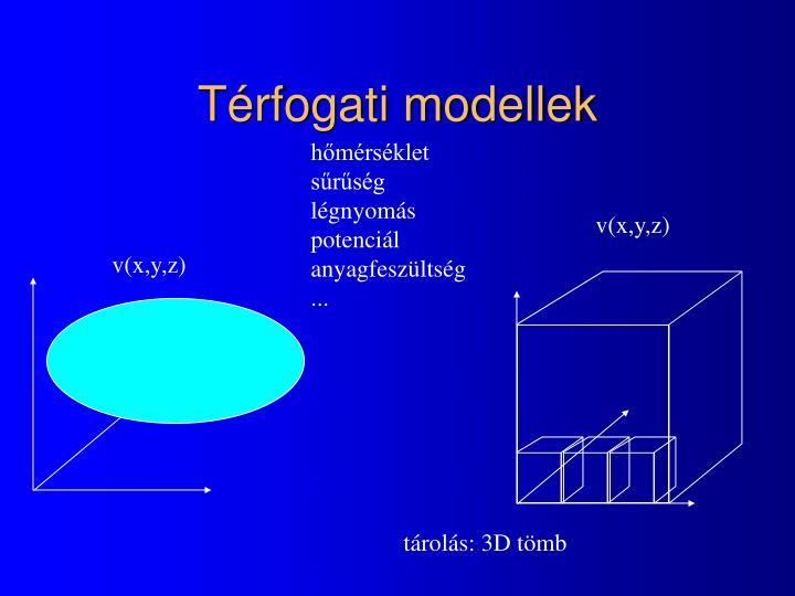 Térfogati modellek