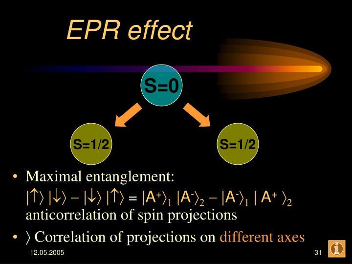 EPR effect