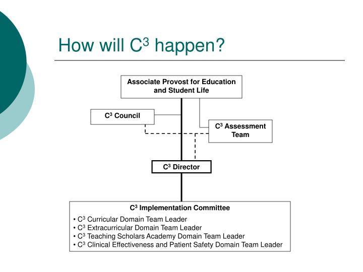 How will C