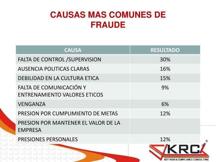 CAUSAS MAS COMUNES DE FRAUDE