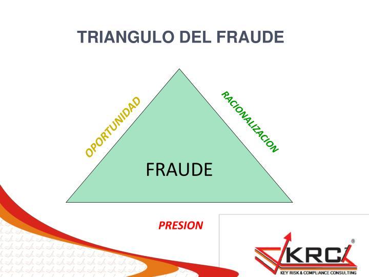 TRIANGULO DEL FRAUDE