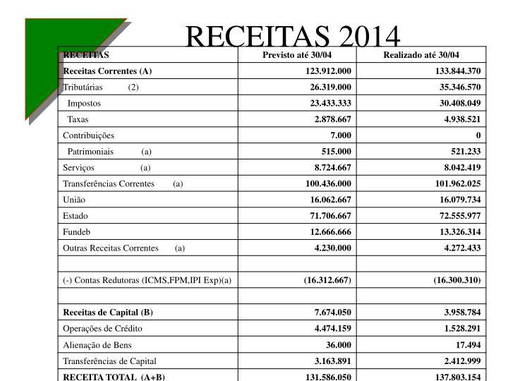 RECEITAS 2014