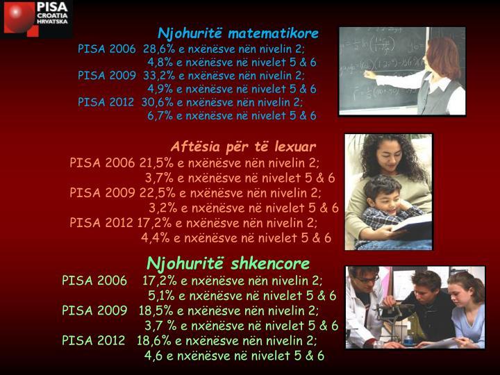 Njohuritë matematikore