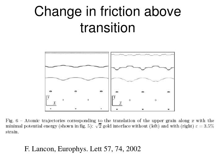 Change in friction above transition
